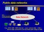 public data networks