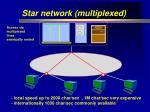 star network multiplexed