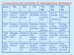 l evoluzione del concetto di management strategico