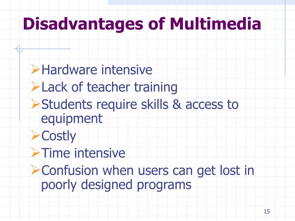 Disadvantages of Multimedia