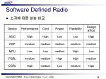 software defined radio12