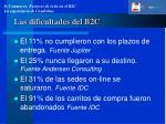 las dificultades del b2c