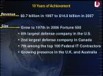 10 years of achievement