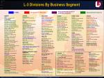 l 3 divisions by business segment