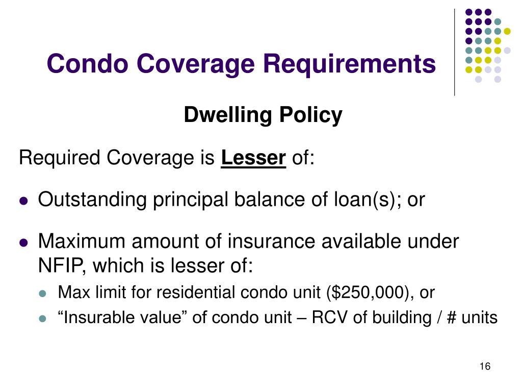 Condo Coverage Requirements