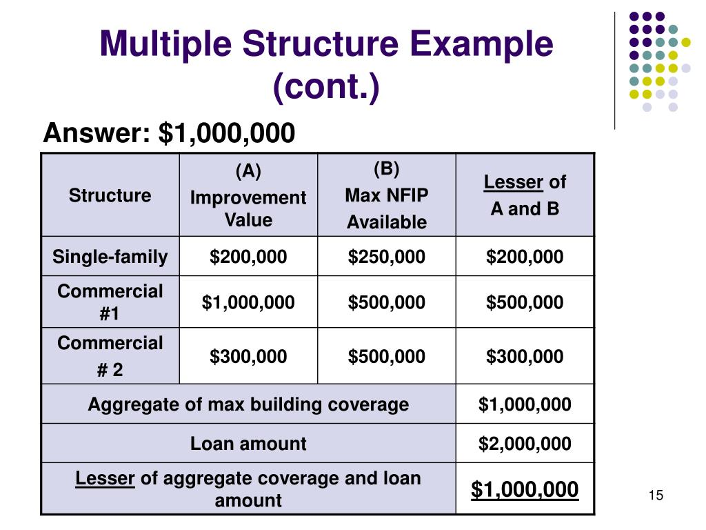 Multiple Structure Example (cont.)