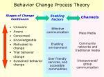 behavior change process theory