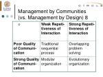 management by communities vs management by design 8