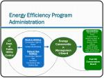 energy efficiency program administration