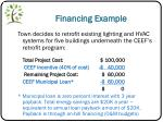 financing example