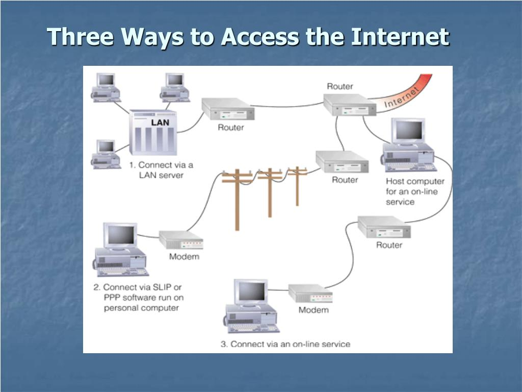 Three Ways to Access the Internet
