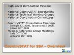 countrystat for ssa overview7