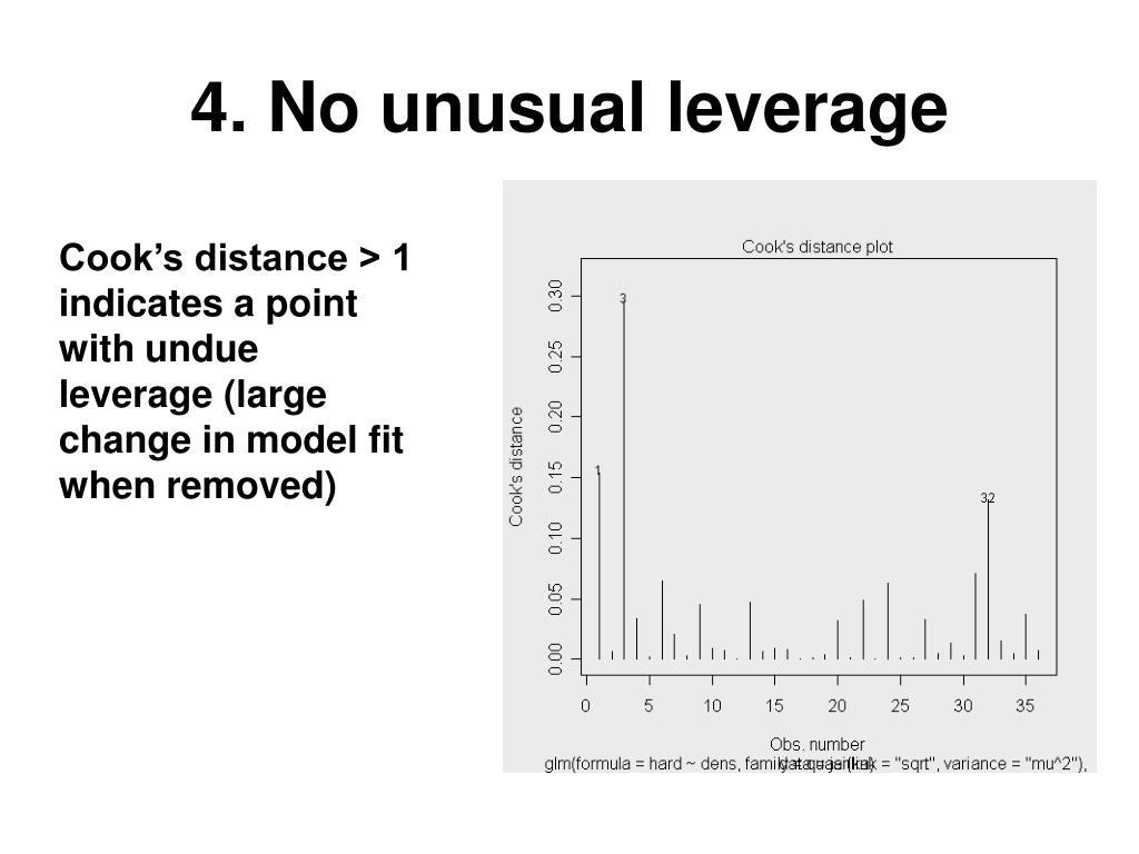 4. No unusual leverage