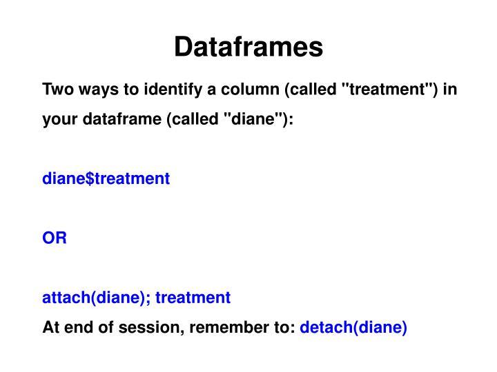 Dataframes