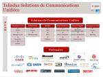 telindus solutions de communications unifi es