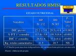 resultados hmisi318