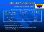 resultados hmisi322