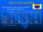resultados hmisi324