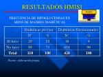resultados hmisi326