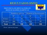 resultados hmisi327