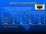 resultados hmisi328