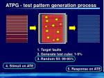 atpg test pattern generation process