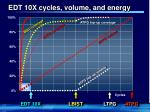 edt 10x cycles volume and energy