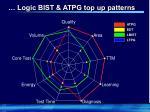 logic bist atpg top up patterns