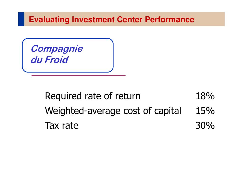 Evaluating Investment Center Performance