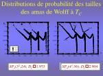 distributions de probabilit des tailles des amas de wolff t c
