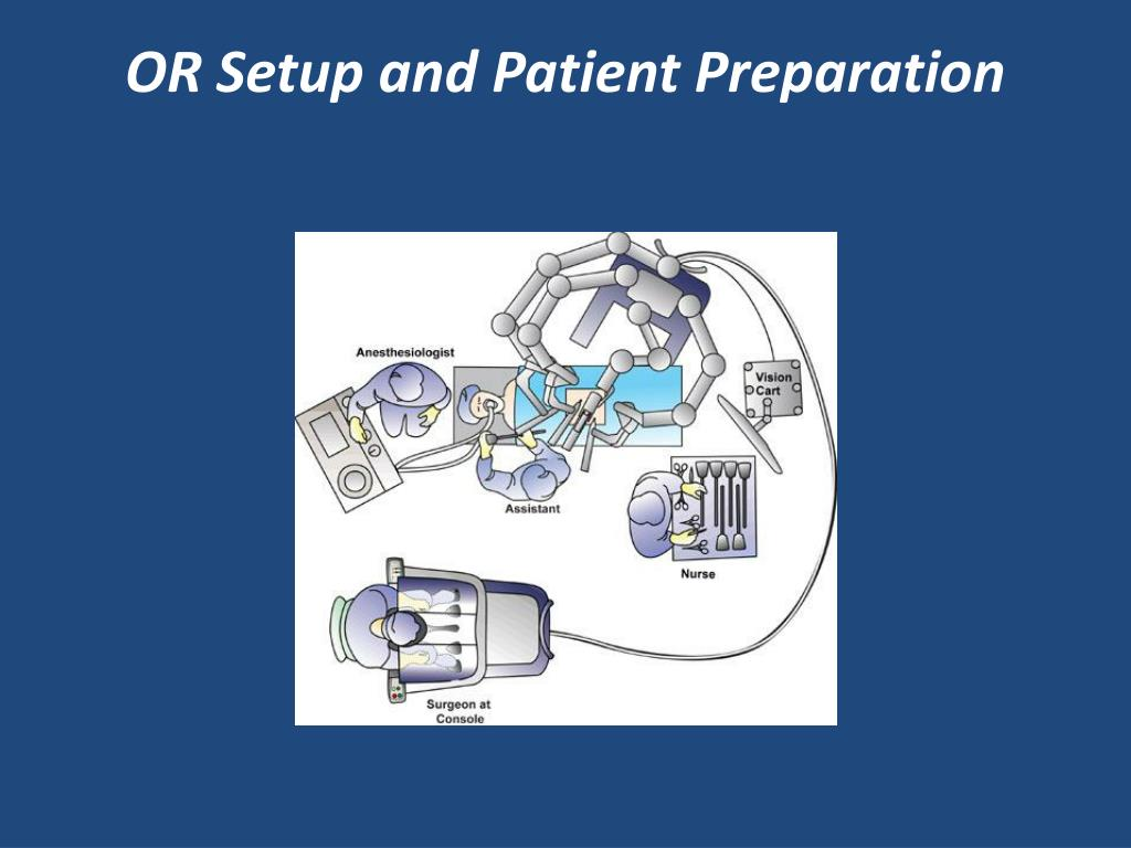OR Setup and Patient Preparation