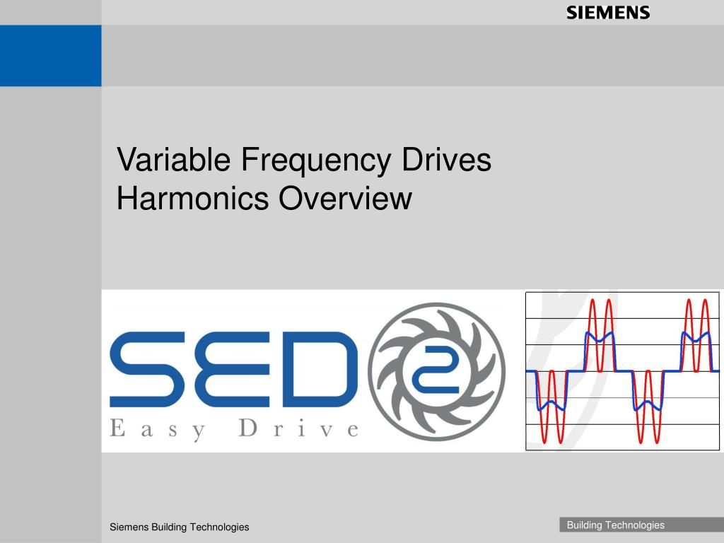variable frequency drives harmonics overview l.