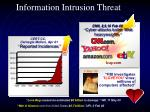 information intrusion threat