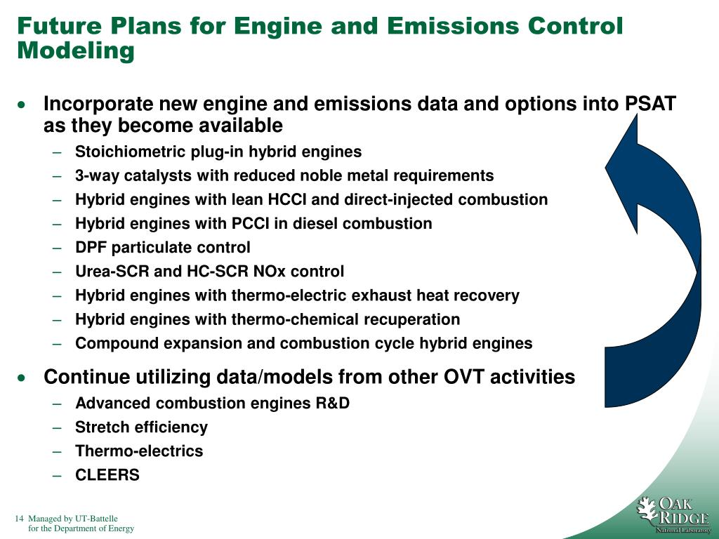 Future Plans for Engine and Emissions Control Modeling