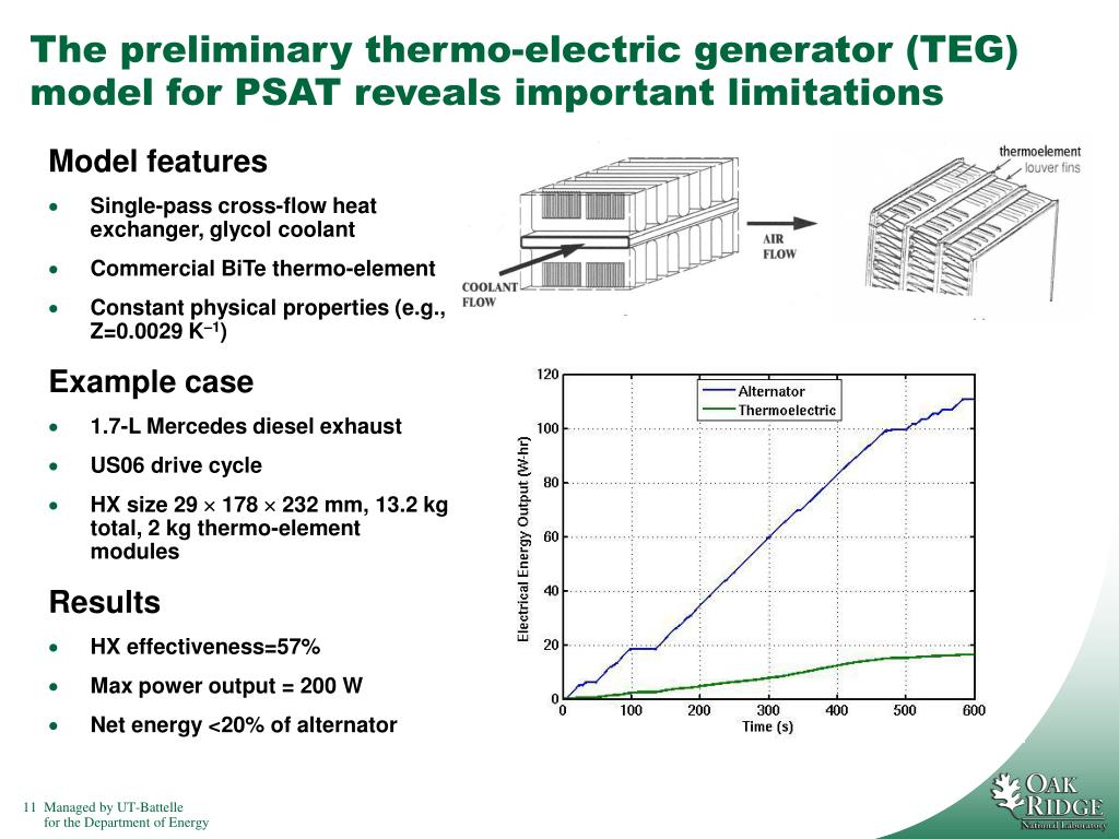 The preliminary thermo-electric generator (TEG) model for PSAT reveals important limitations