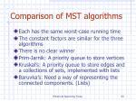 comparison of mst algorithms