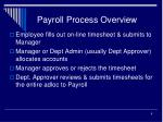 payroll process overview