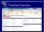 timesheet overview