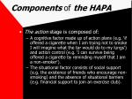 components of the hapa64