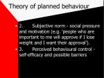 theory of planned behaviour55
