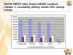 egpaf pmtct sites project heart countries uptake counseling testing results hiv among tested