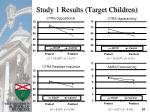 study 1 results target children