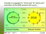 canada is engaged in front end back end activities of the eee product life cycle