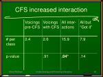 cfs increased interaction
