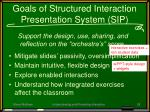 goals of structured interaction presentation system sip