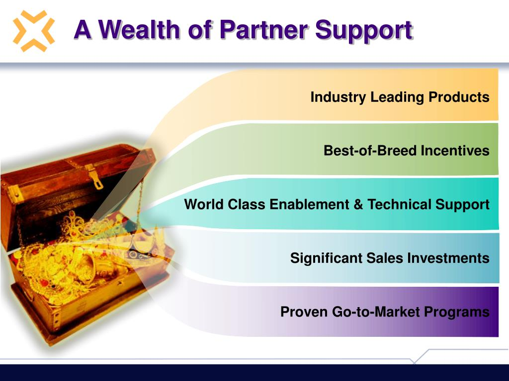 A Wealth of Partner Support