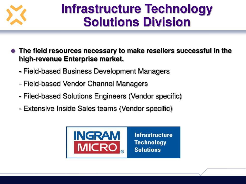 Infrastructure Technology Solutions Division