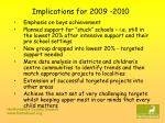 implications for 2009 2010