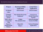 biz model dev market creation need exploratory processes