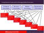 comprehensive framework for managing radical innovation43